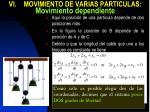 vi movimiento de varias particulas movimiento dependiente1