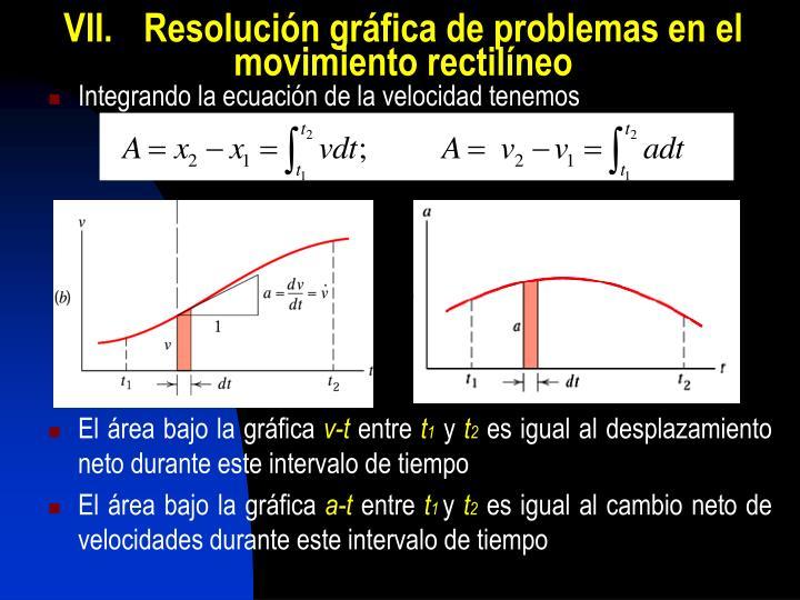 VII.Resolución gráfica de problemas en el movimiento rectilíneo