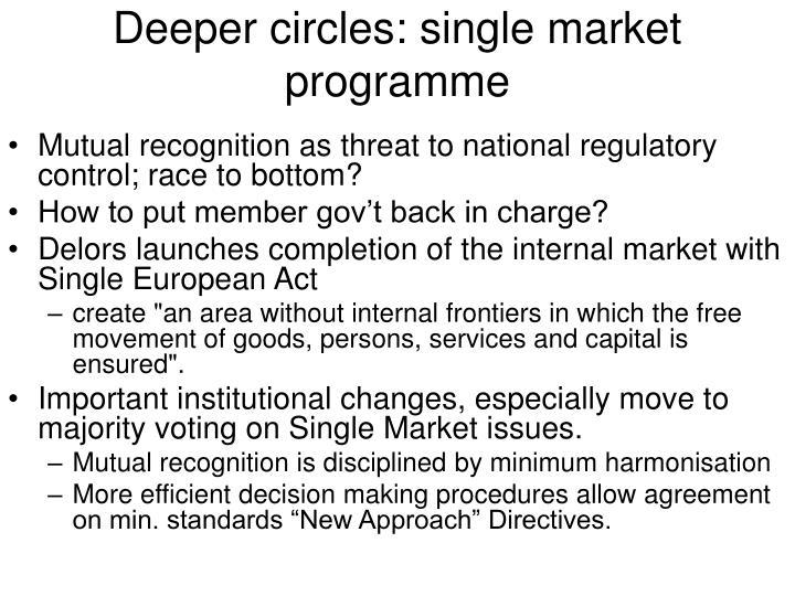 Deeper circles: single market programme