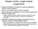 deeper circles single market programme
