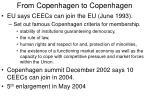 from copenhagen to copenhagen