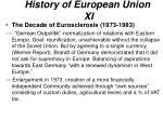 history of european union xi