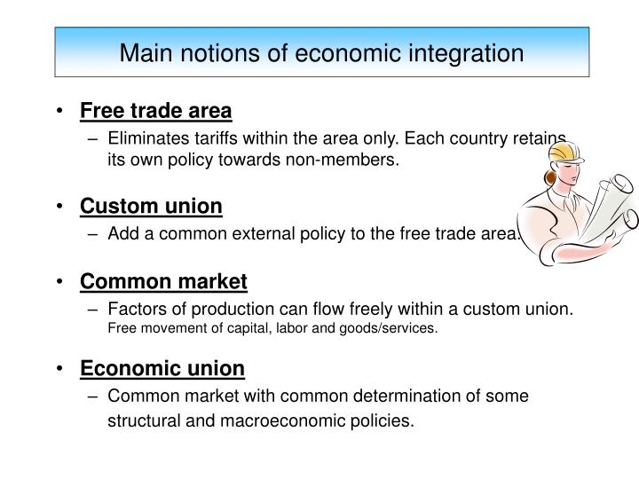 Main notions of economic integration