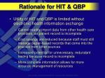 rationale for hit qbp1