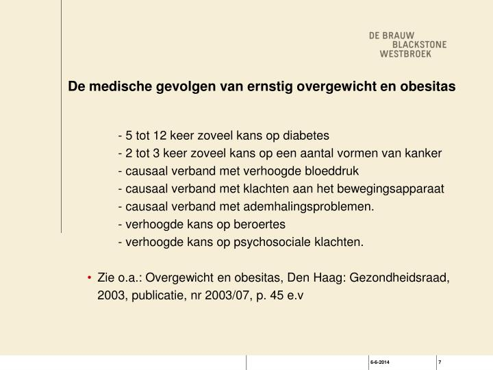 De medische gevolgen van ernstig overgewicht en obesitas