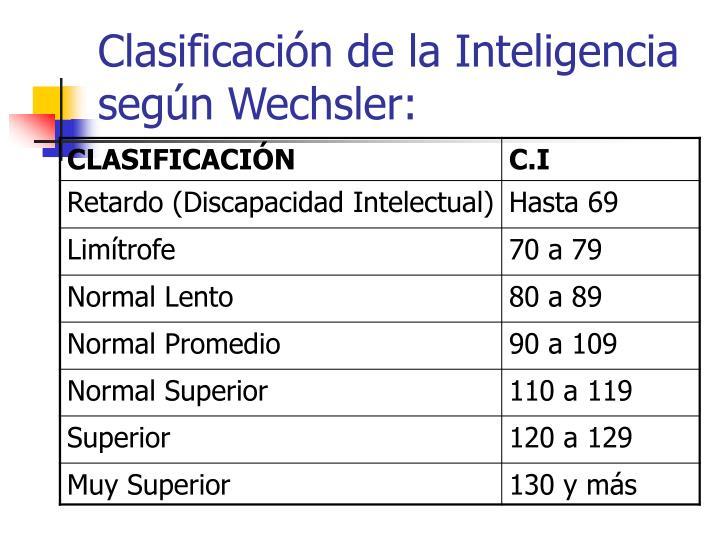 Escala de inteligencia de Wechsler para adultos-IV WAIS-IV