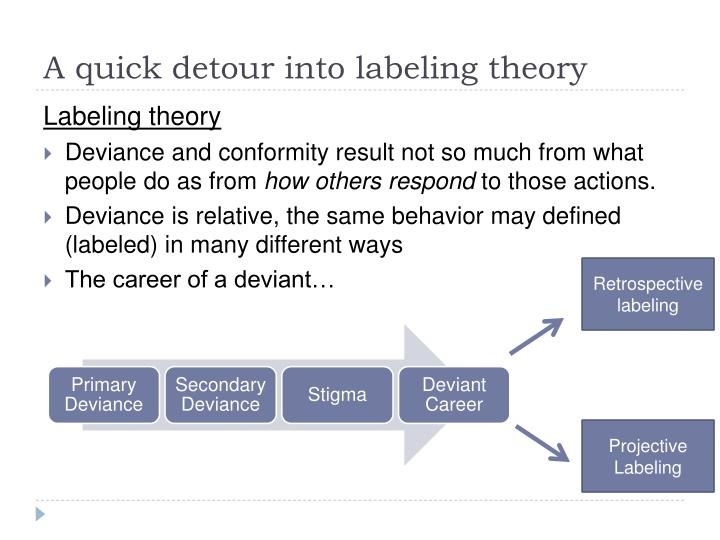 the impact of labeling theory and social theory issues History of social problems theory labeling theory the discoveries of charles darwin had a profound impact on other branches of scientific inquiry.