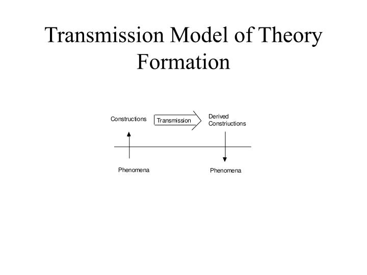 Transmission Model of Theory Formation