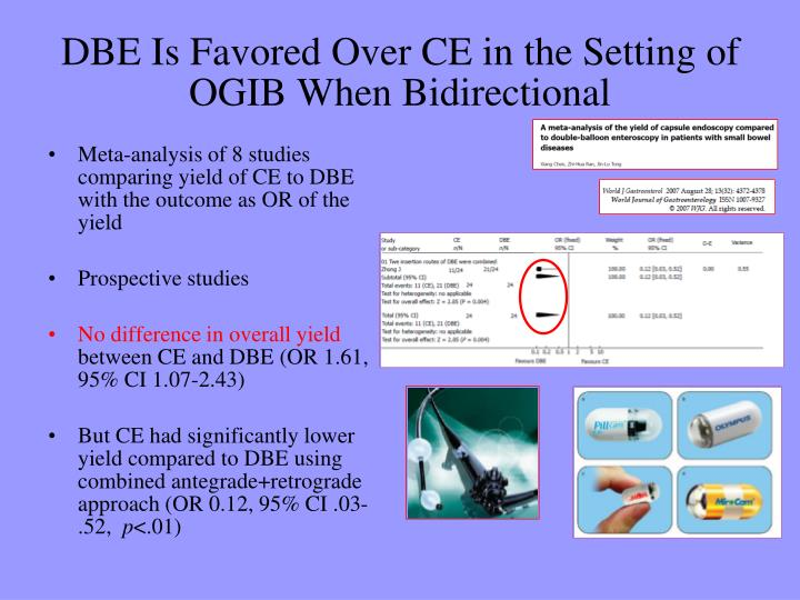 DBE Is Favored Over CE in the Setting of OGIB When Bidirectional
