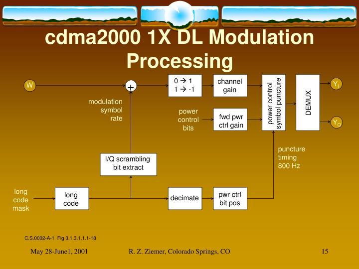 cdma2000 1X DL Modulation Processing