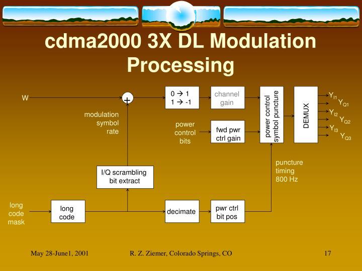 cdma2000 3X DL Modulation Processing