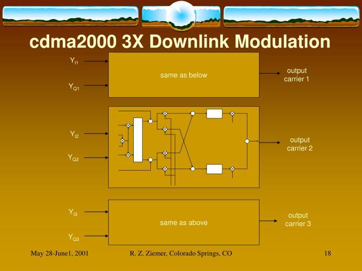 cdma2000 3X Downlink Modulation