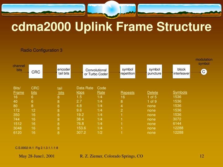 cdma2000 Uplink Frame Structure