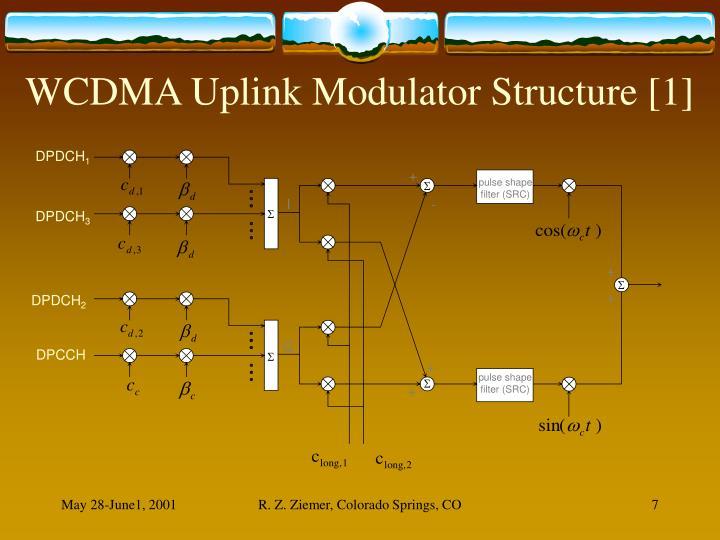 WCDMA Uplink Modulator Structure [1]