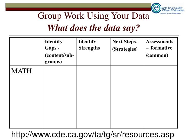 Group Work Using Your Data