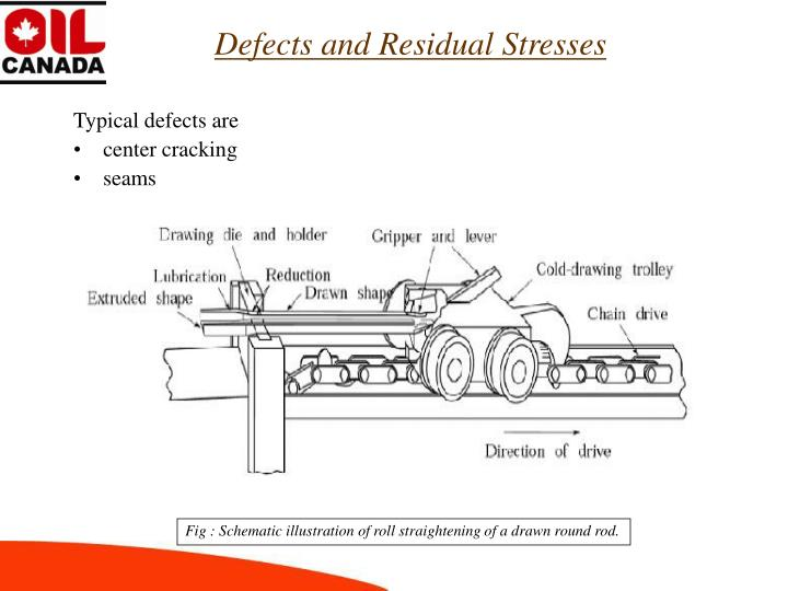 Defects and Residual Stresses
