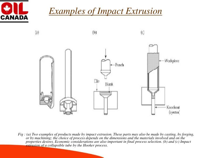 Examples of Impact Extrusion