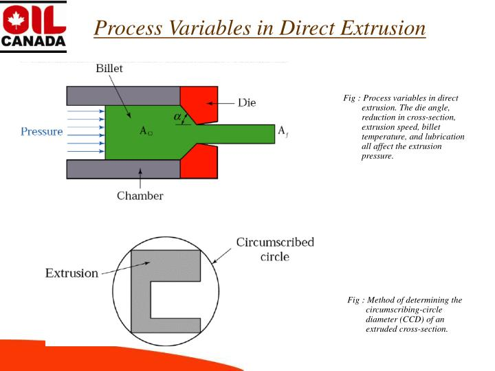 Process Variables in Direct Extrusion
