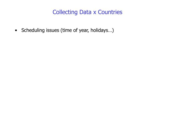 Collecting Data x Countries