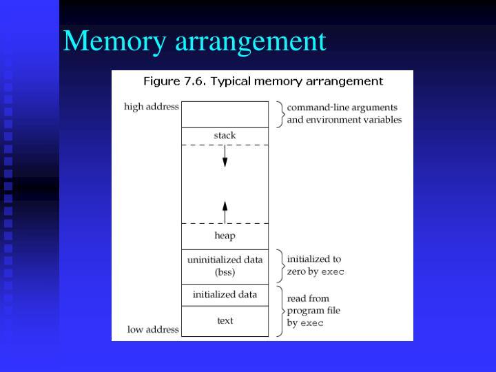 Memory arrangement