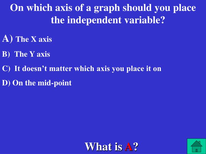 On which axis of a graph should you place the independent variable?