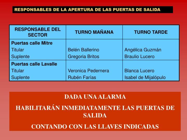 RESPONSABLES DE LA APERTURA DE LAS PUERTAS DE SALIDA