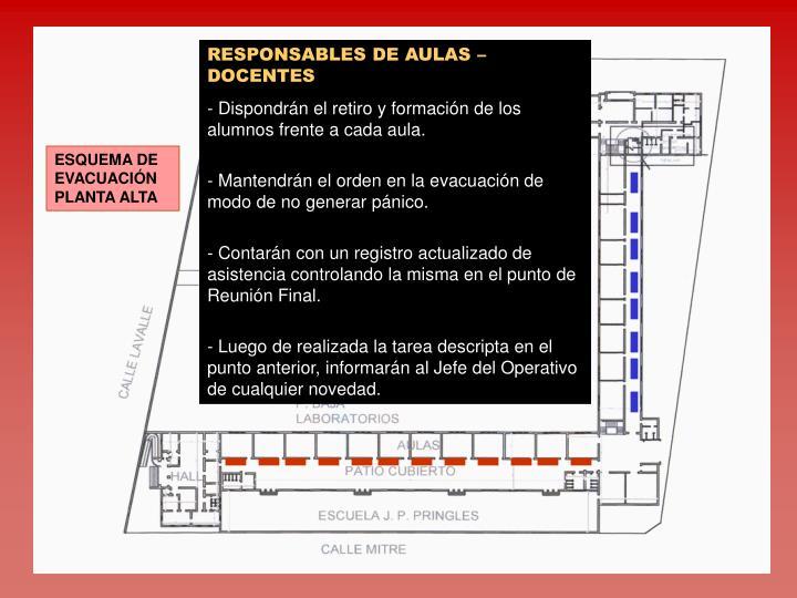 RESPONSABLES DE AULAS – DOCENTES