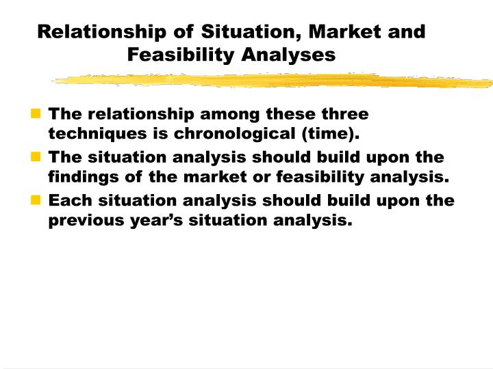 Relationship of Situation, Market and Feasibility Analyses