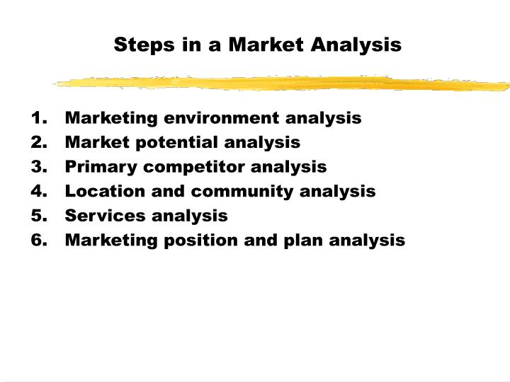 Steps in a Market Analysis