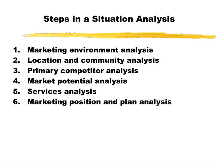 Steps in a Situation Analysis