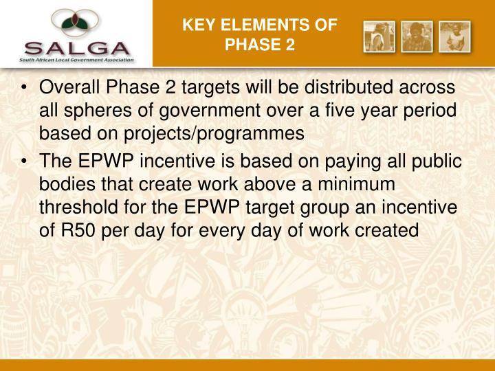 Key elements of phase 2