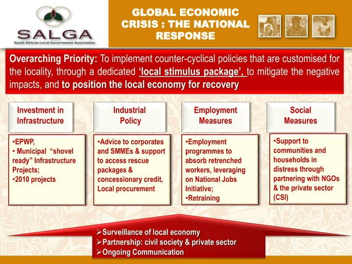 GLOBAL ECONOMIC CRISIS : THE NATIONAL RESPONSE