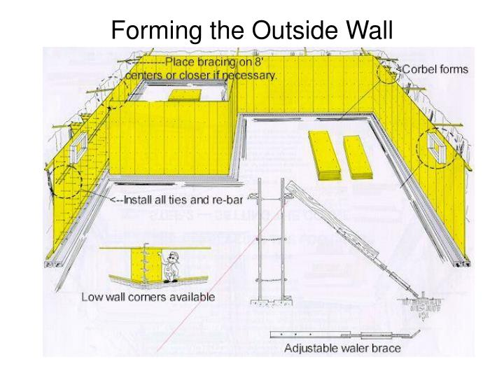 Forming the Outside Wall