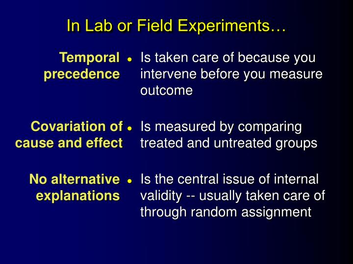 In Lab or Field Experiments…