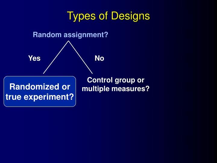 Types of Designs