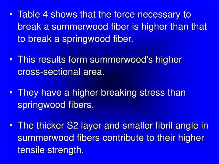 Table 4 shows that the force necessary to break a summerwood fiber is higher than that to break a springwood fiber.