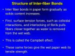 structure of inter fiber bonds