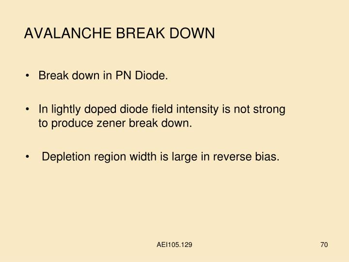 AVALANCHE BREAK DOWN
