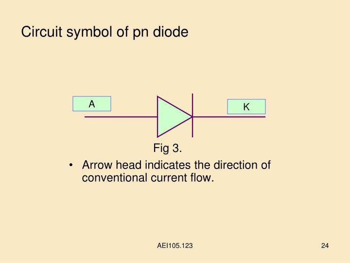 Circuit symbol of pn diode