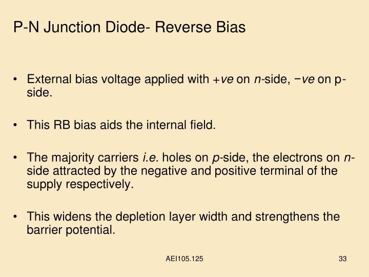 P-N Junction Diode- Reverse Bias