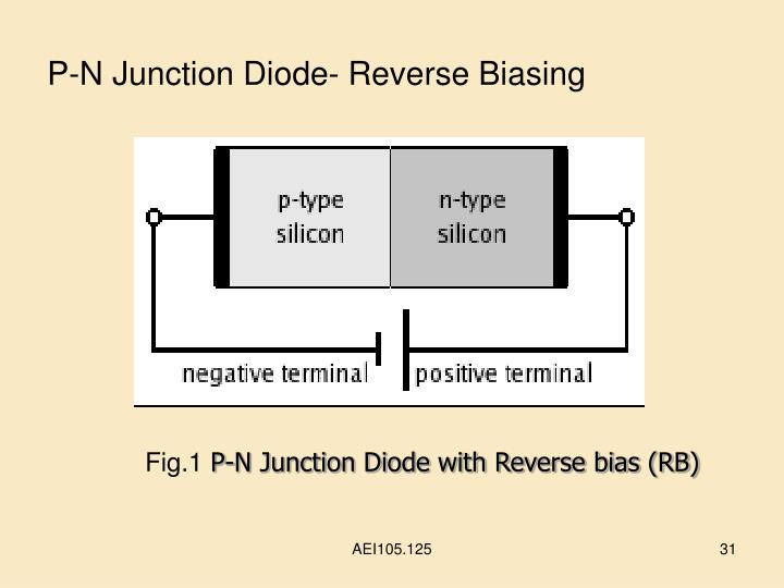 P-N Junction Diode- Reverse Biasing
