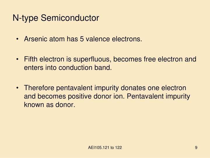 N-type Semiconductor