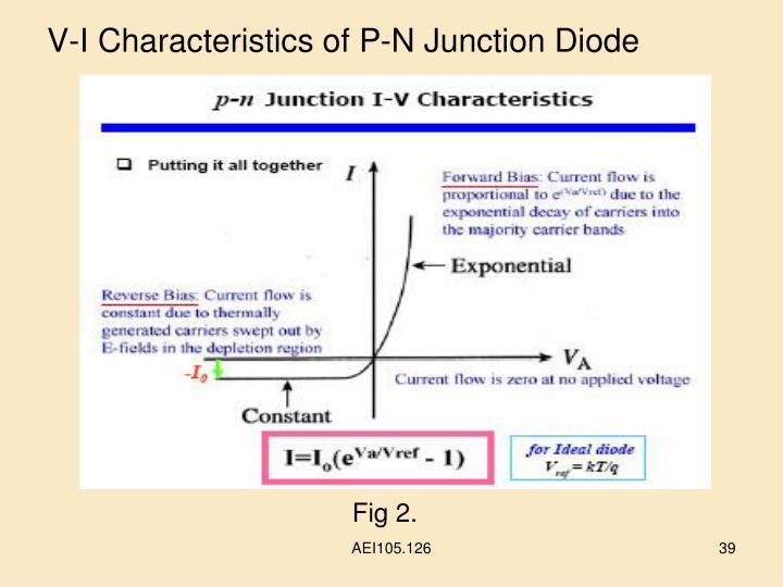V-I Characteristics of P-N Junction Diode