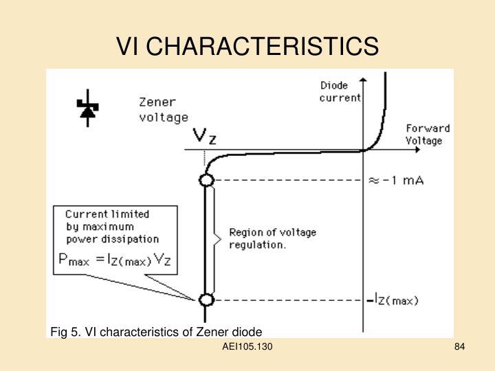 VI CHARACTERISTICS