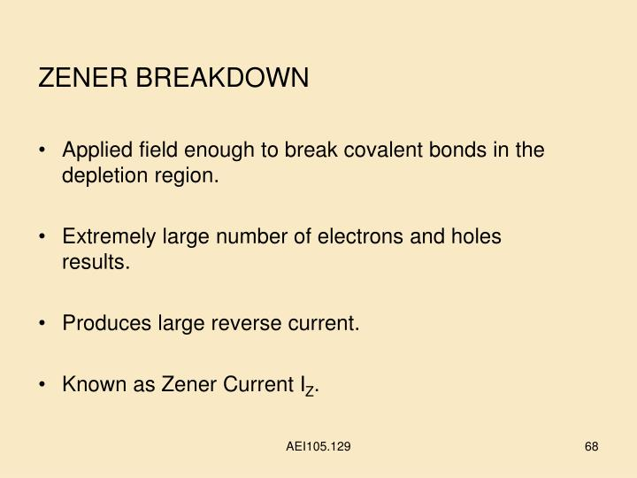 ZENER BREAKDOWN