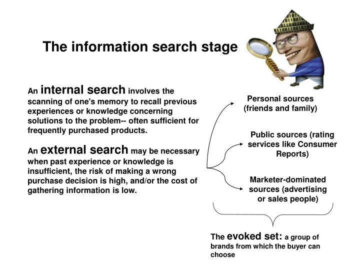 The information search stage