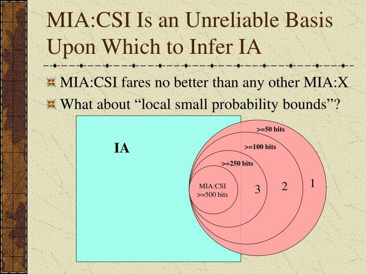 MIA:CSI Is an Unreliable Basis Upon Which to Infer IA