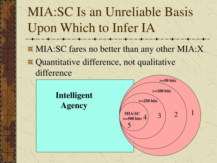 MIA:SC Is an Unreliable Basis Upon Which to Infer IA
