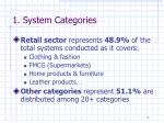 1 system categories