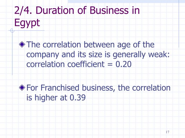 2/4. Duration of Business in Egypt